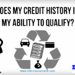 Credit History & The FHA